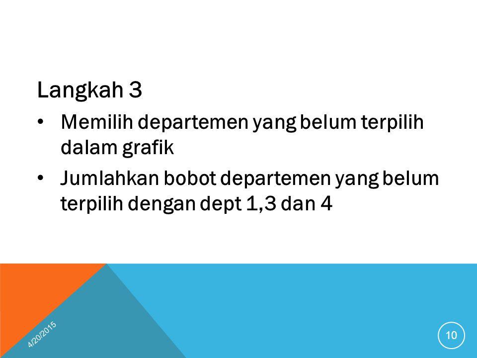 Langkah 3 Memilih departemen yang belum terpilih dalam grafik