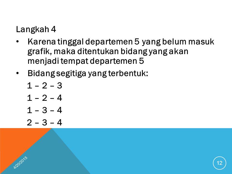 Bidang segitiga yang terbentuk: 1 – 2 – 3 1 – 2 – 4 1 – 3 – 4