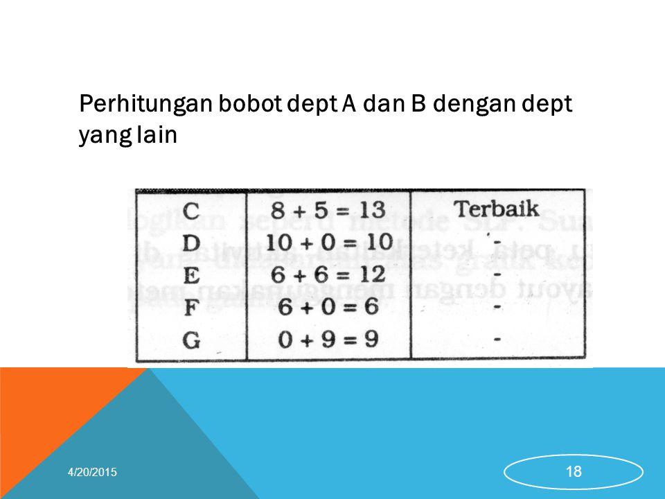 Perhitungan bobot dept A dan B dengan dept yang lain