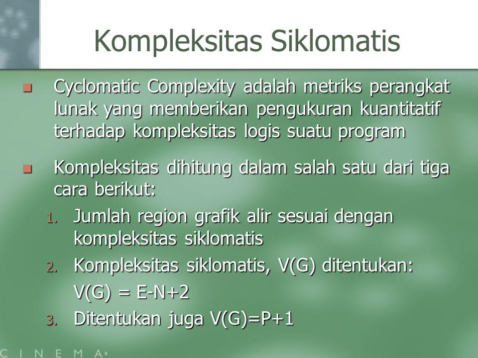 Kompleksitas Siklomatis