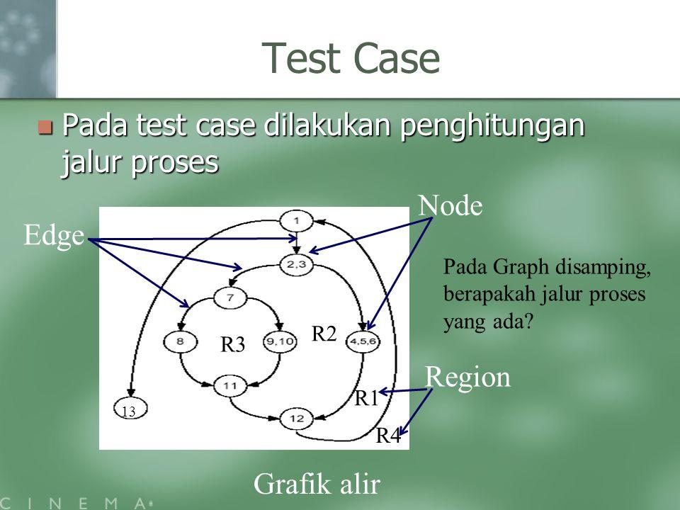 Test Case Pada test case dilakukan penghitungan jalur proses Node Edge