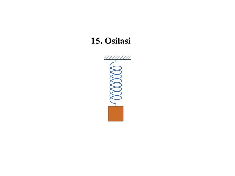 15. Osilasi