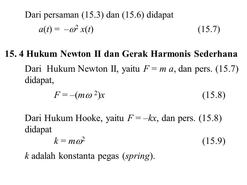 15. 4 Hukum Newton II dan Gerak Harmonis Sederhana