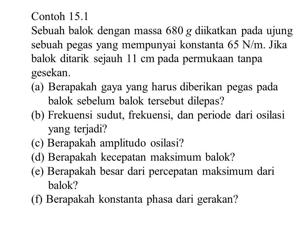 Contoh 15.1