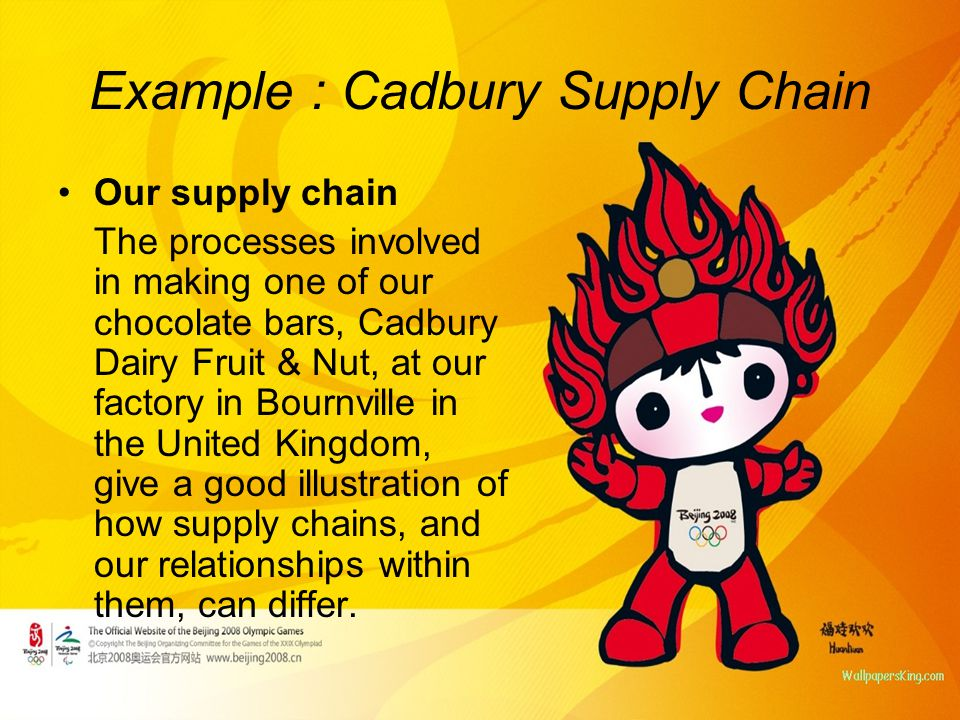 Example : Cadbury Supply Chain