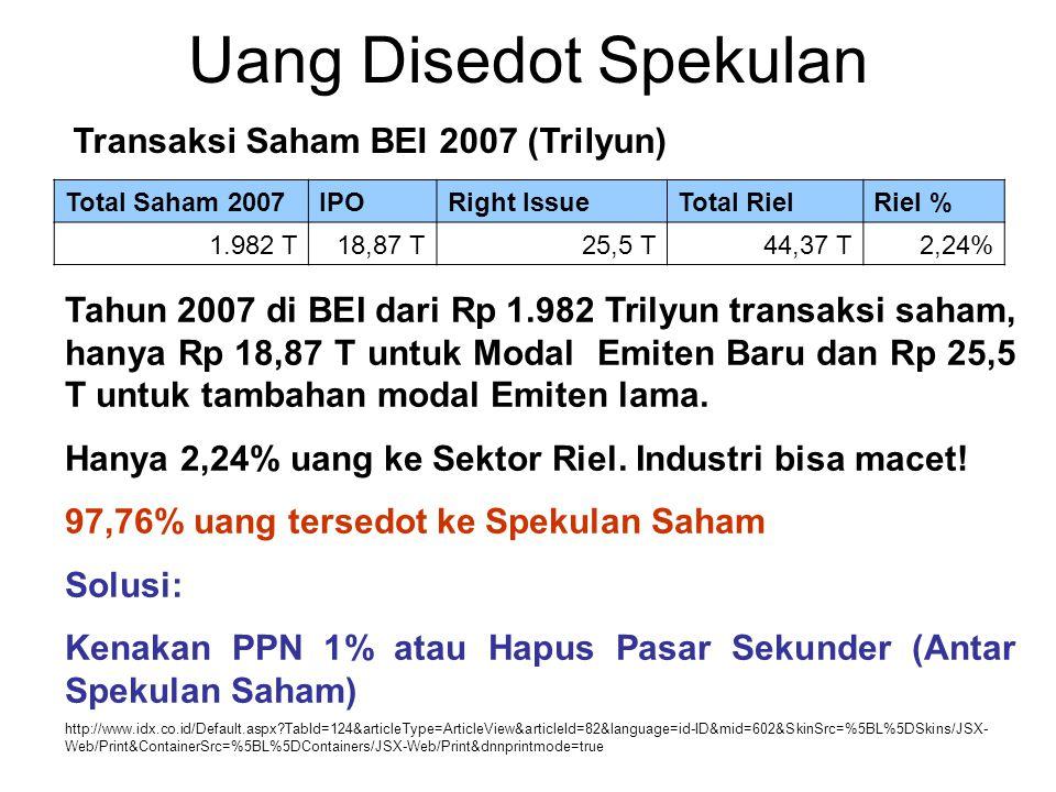 Uang Disedot Spekulan Transaksi Saham BEI 2007 (Trilyun)