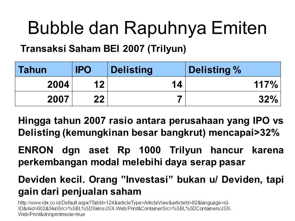 Bubble dan Rapuhnya Emiten