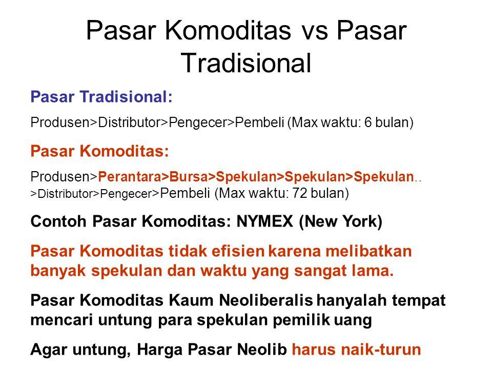 Pasar Komoditas vs Pasar Tradisional