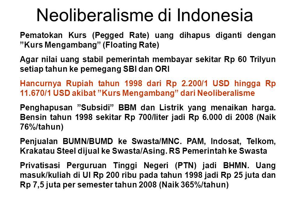 Neoliberalisme di Indonesia