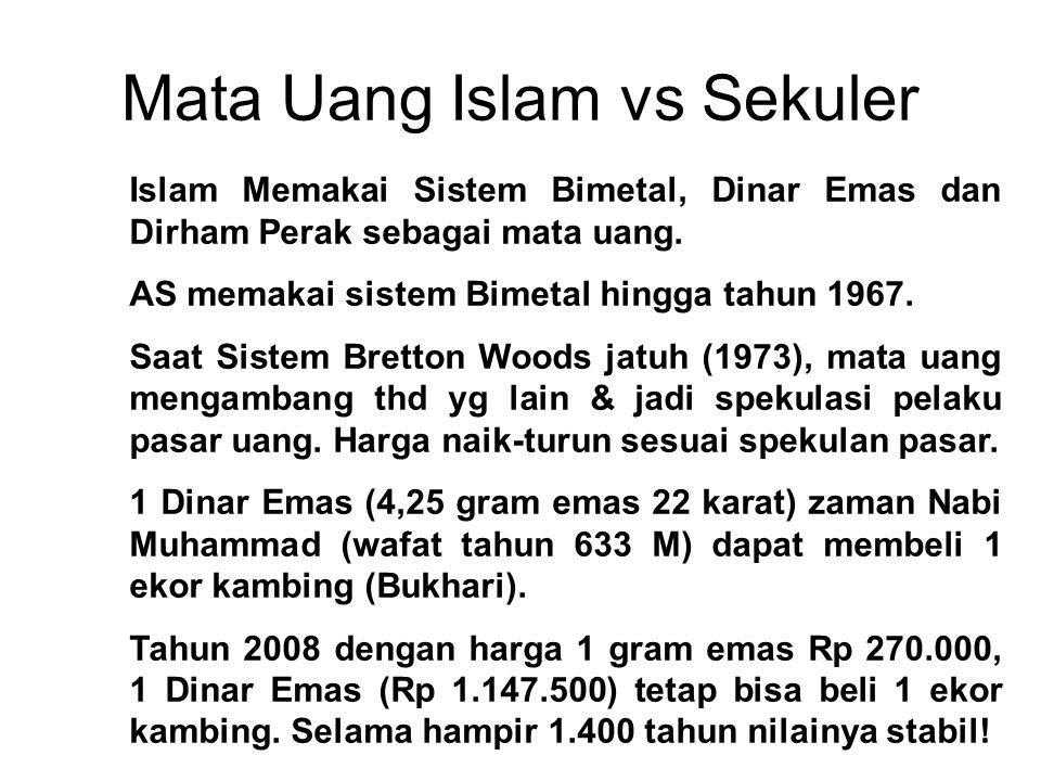 Mata Uang Islam vs Sekuler