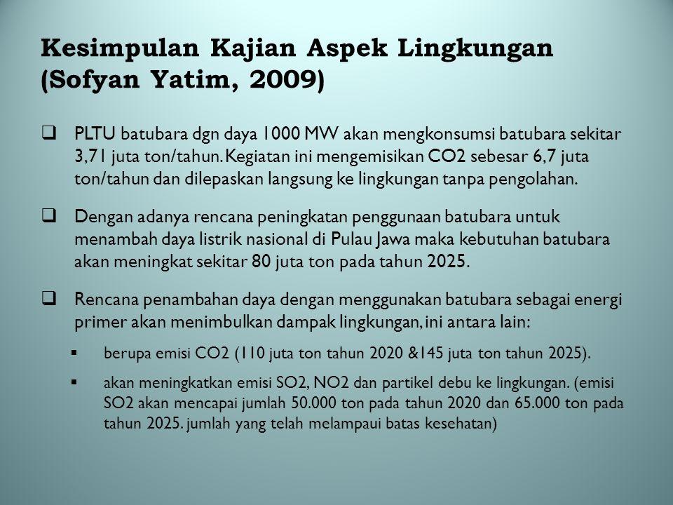 Kesimpulan Kajian Aspek Lingkungan (Sofyan Yatim, 2009)