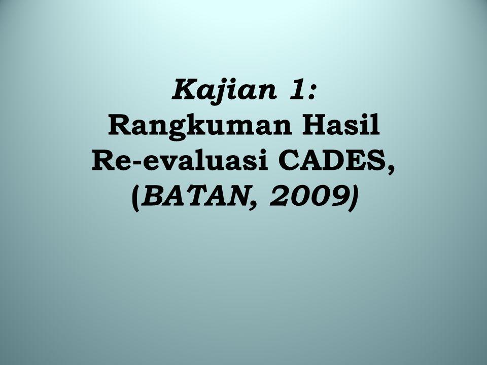 Kajian 1: Rangkuman Hasil Re-evaluasi CADES, (BATAN, 2009)