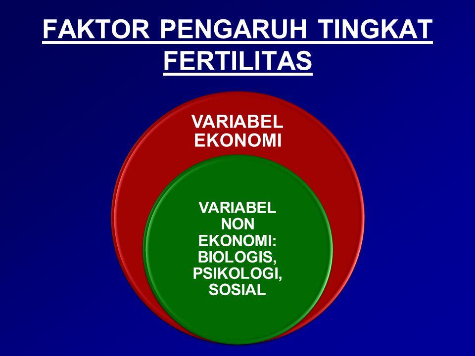 FAKTOR PENGARUH TINGKAT FERTILITAS
