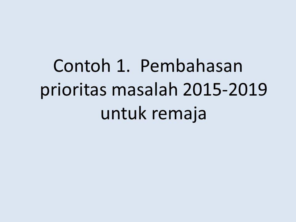 Contoh 1. Pembahasan prioritas masalah 2015-2019 untuk remaja