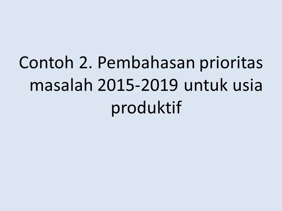 Contoh 2. Pembahasan prioritas masalah 2015-2019 untuk usia produktif