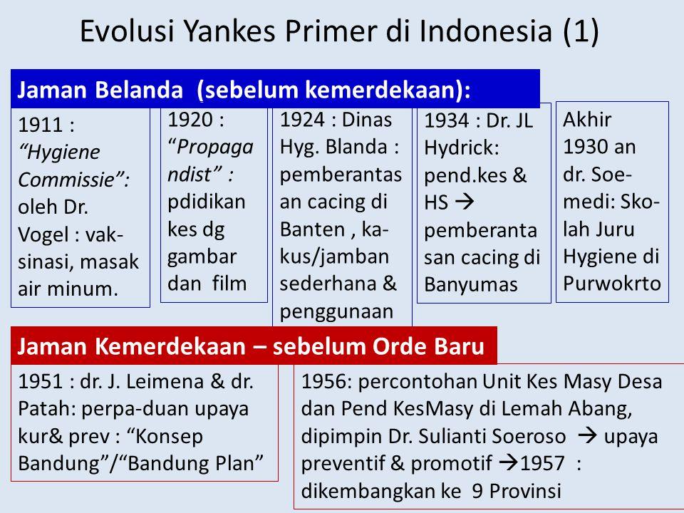 Evolusi Yankes Primer di Indonesia (1)