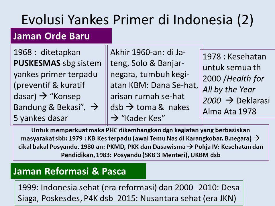 Evolusi Yankes Primer di Indonesia (2)
