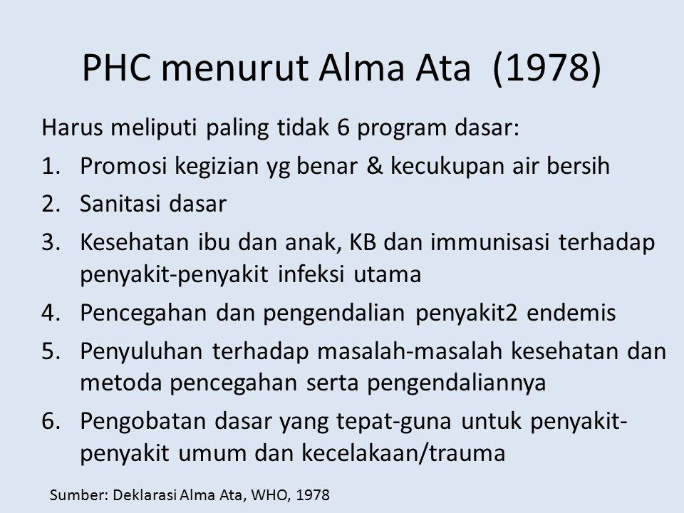 PHC menurut Alma Ata (1978) Harus meliputi paling tidak 6 program dasar: Promosi kegizian yg benar & kecukupan air bersih.