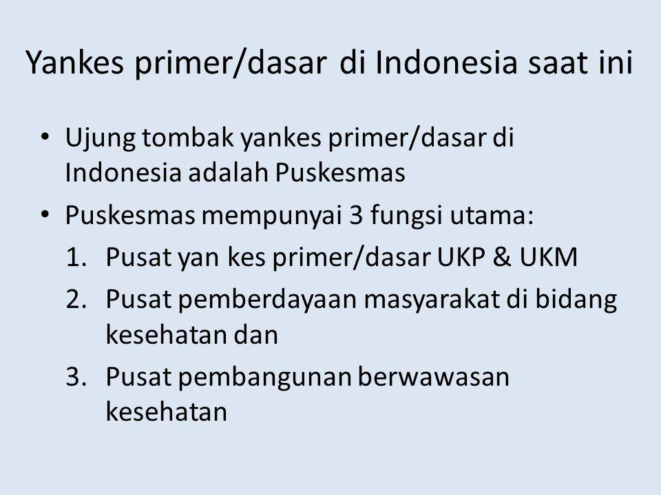 Yankes primer/dasar di Indonesia saat ini
