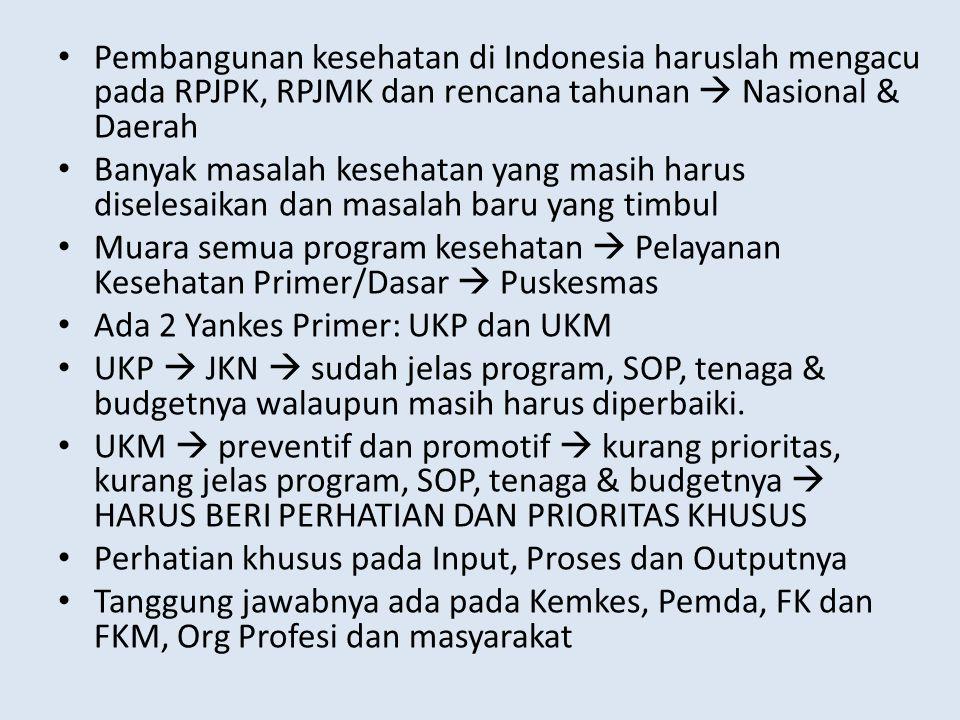 Pembangunan kesehatan di Indonesia haruslah mengacu pada RPJPK, RPJMK dan rencana tahunan  Nasional & Daerah