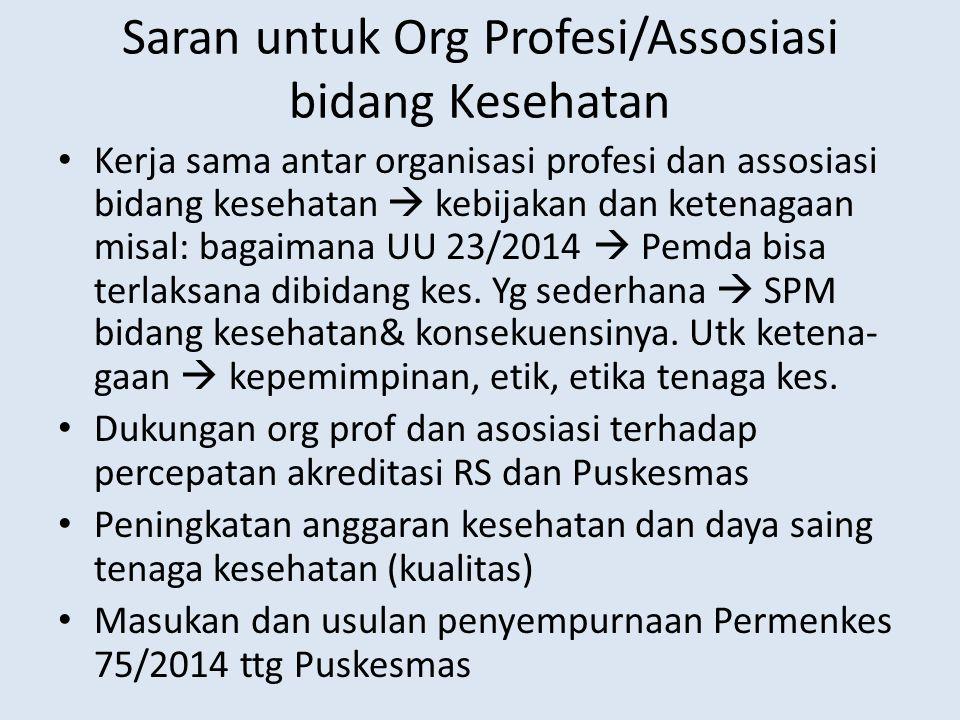 Saran untuk Org Profesi/Assosiasi bidang Kesehatan