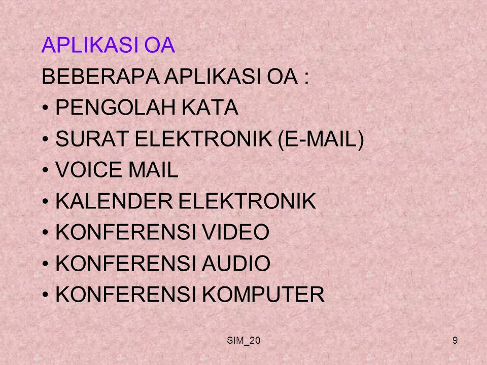 SURAT ELEKTRONIK (E-MAIL) VOICE MAIL KALENDER ELEKTRONIK