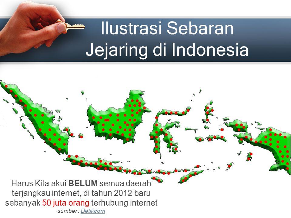 Ilustrasi Sebaran Jejaring di Indonesia