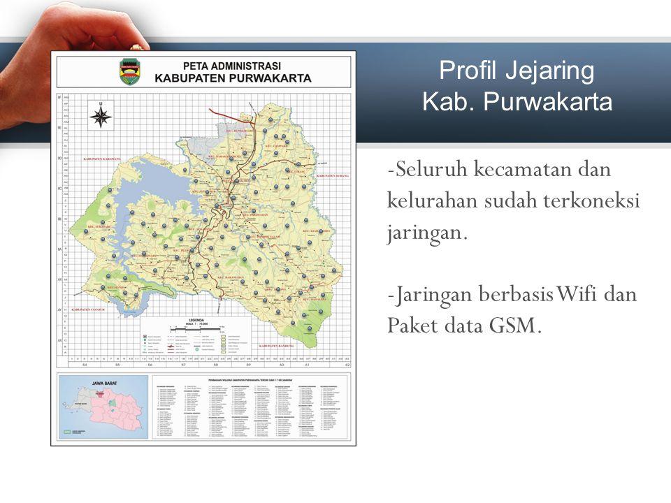Profil Jejaring Kab. Purwakarta. Seluruh kecamatan dan kelurahan sudah terkoneksi jaringan.