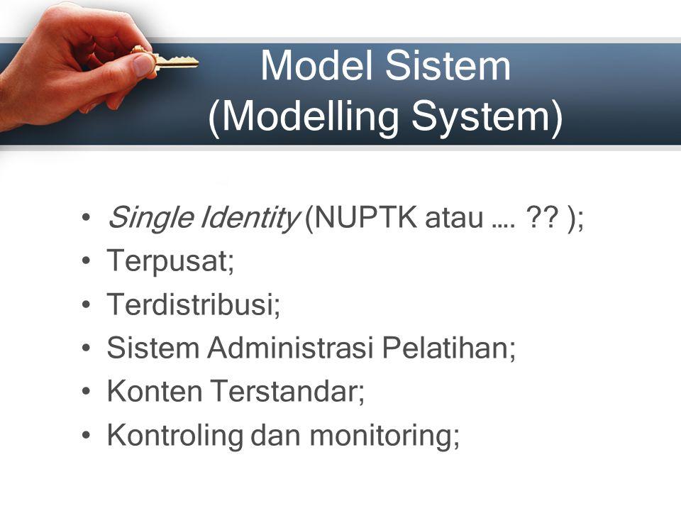 Model Sistem (Modelling System)