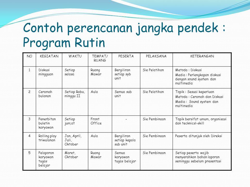 Contoh perencanan jangka pendek : Program Rutin
