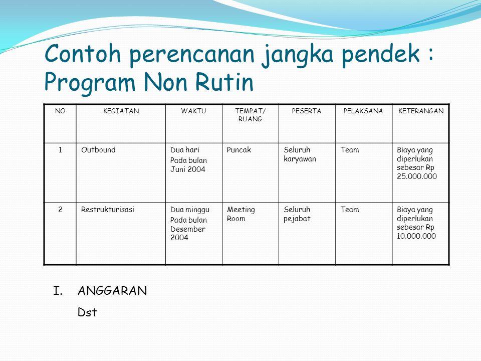 Contoh perencanan jangka pendek : Program Non Rutin