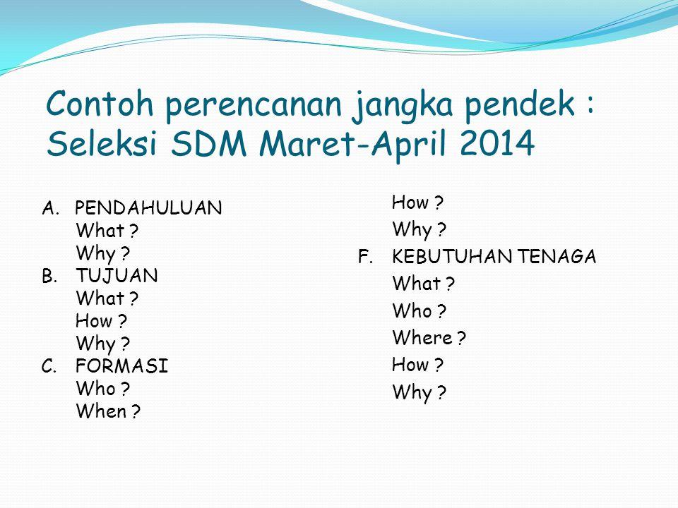 Contoh perencanan jangka pendek : Seleksi SDM Maret-April 2014