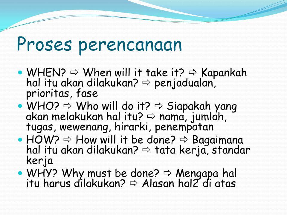Proses perencanaan WHEN  When will it take it  Kapankah hal itu akan dilakukan  penjadualan, prioritas, fase.