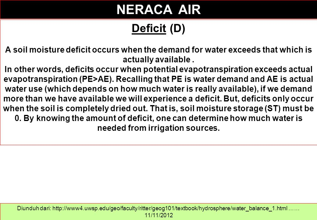 NERACA AIR Deficit (D) A soil moisture deficit occurs when the demand for water exceeds that which is actually available .