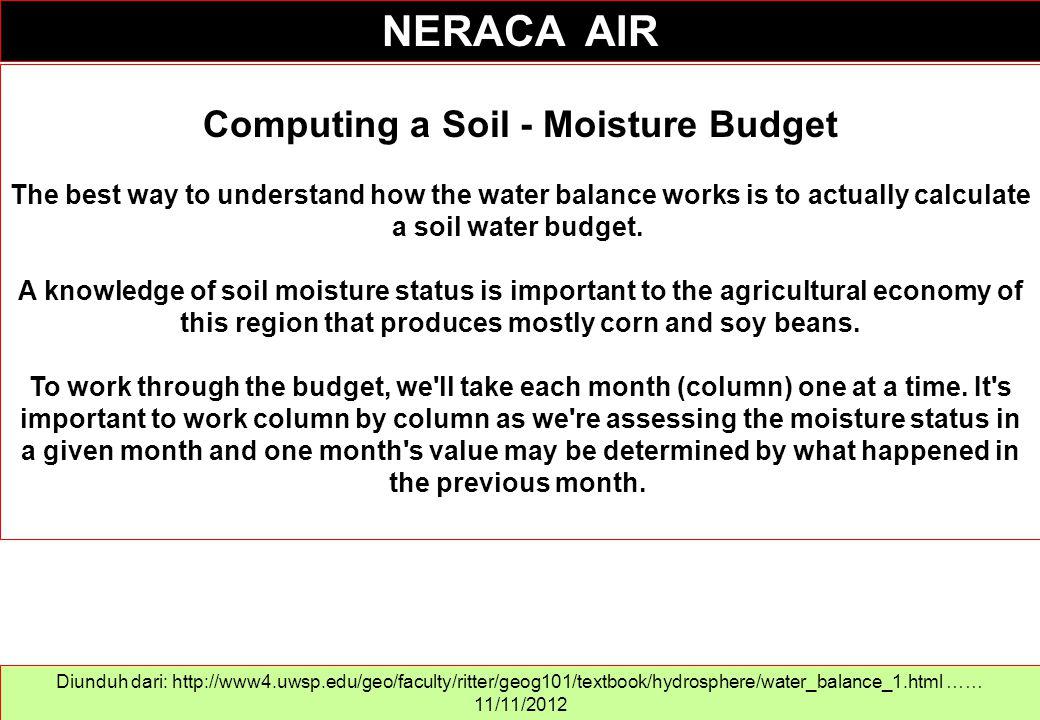 Computing a Soil - Moisture Budget