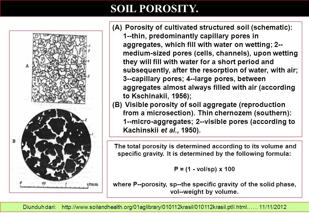 SOIL POROSITY.