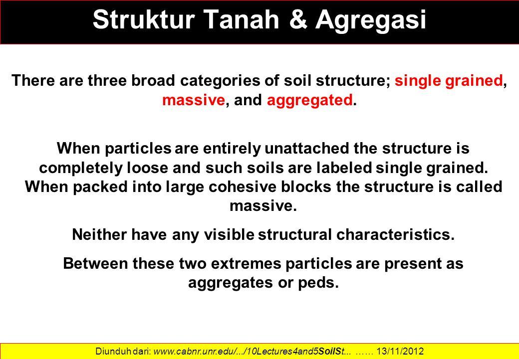 Struktur Tanah & Agregasi