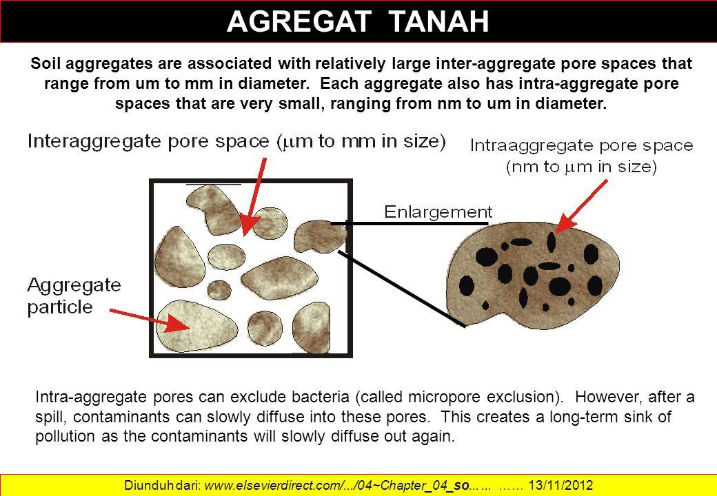 AGREGAT TANAH