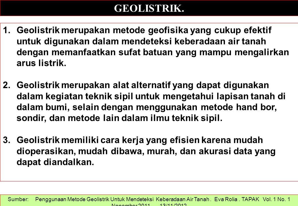 GEOLISTRIK.