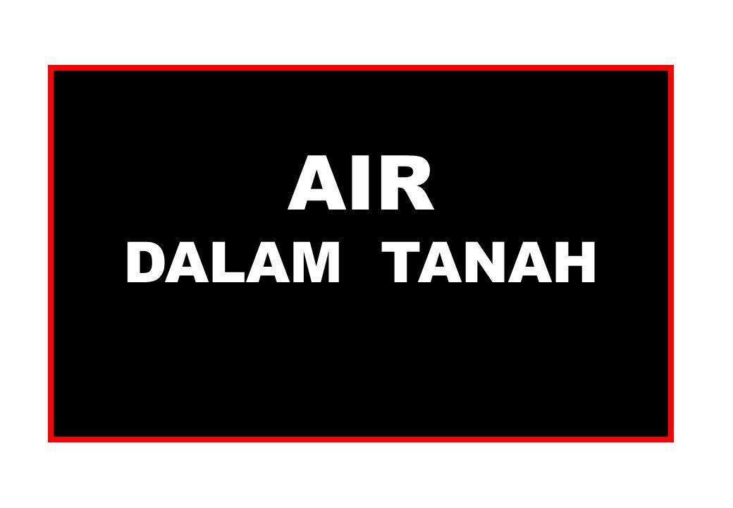 AIR DALAM TANAH