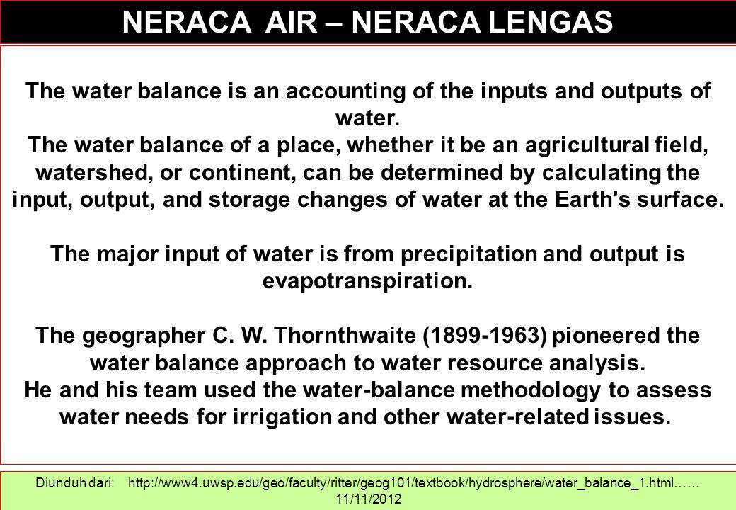 NERACA AIR – NERACA LENGAS