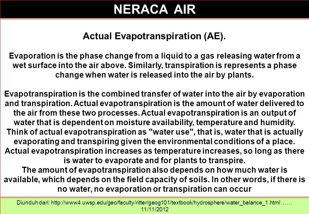 Actual Evapotranspiration (AE).