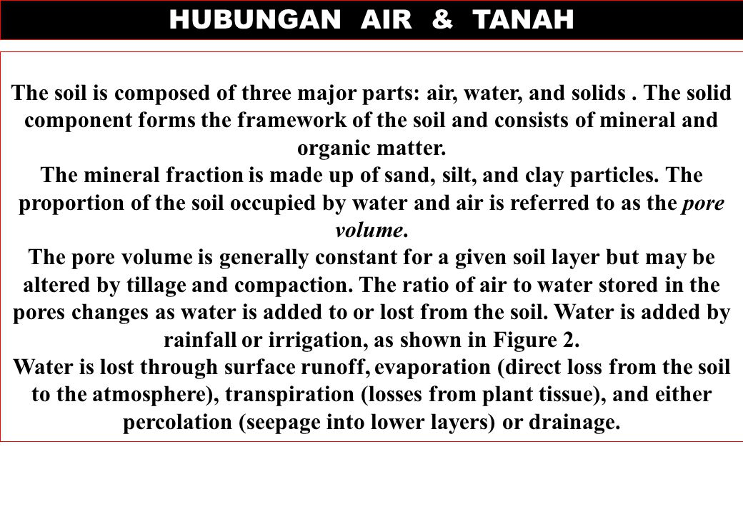 HUBUNGAN AIR & TANAH