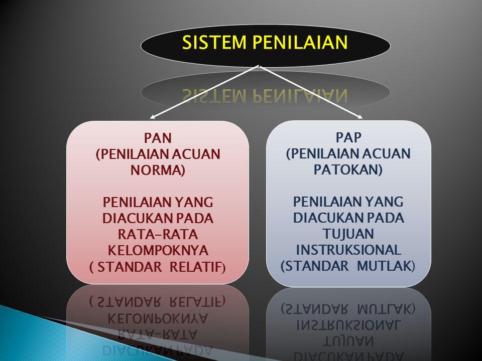 SISTEM PENILAIAN PAN PAP (PENILAIAN ACUAN NORMA)
