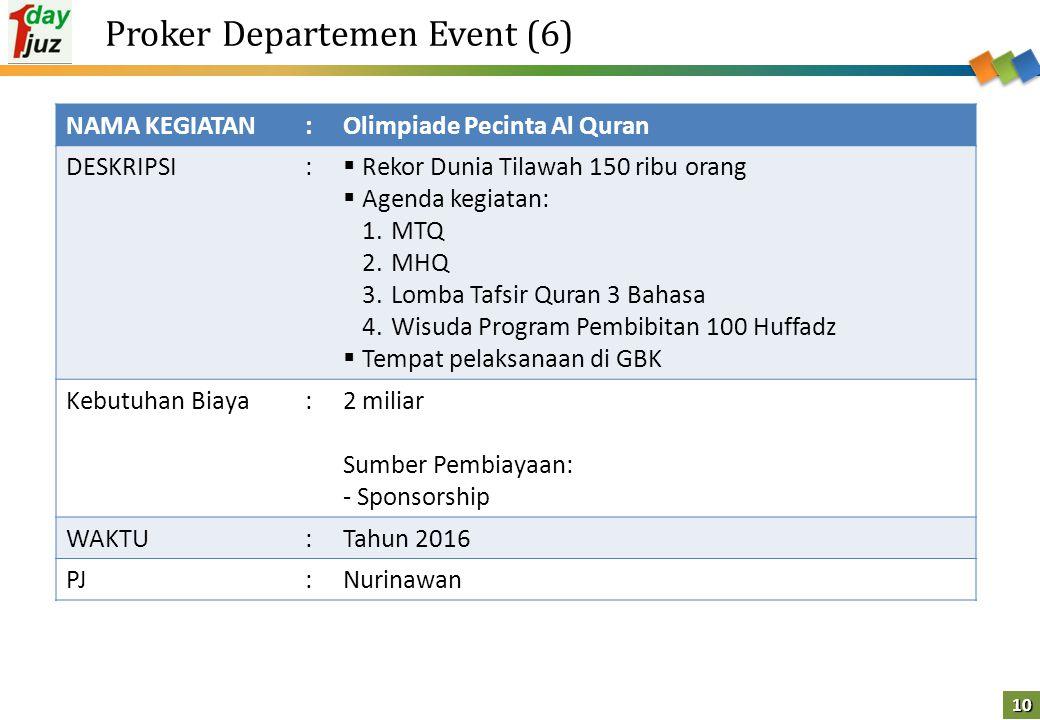 Proker Departemen Event (6)