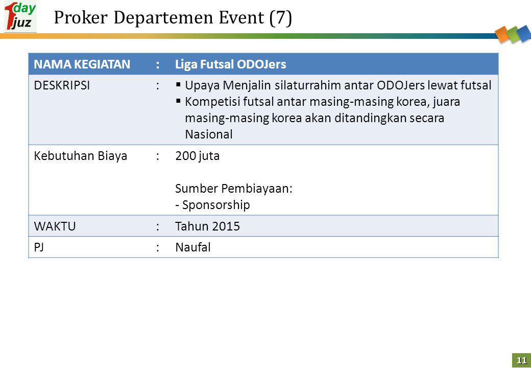 Proker Departemen Event (7)