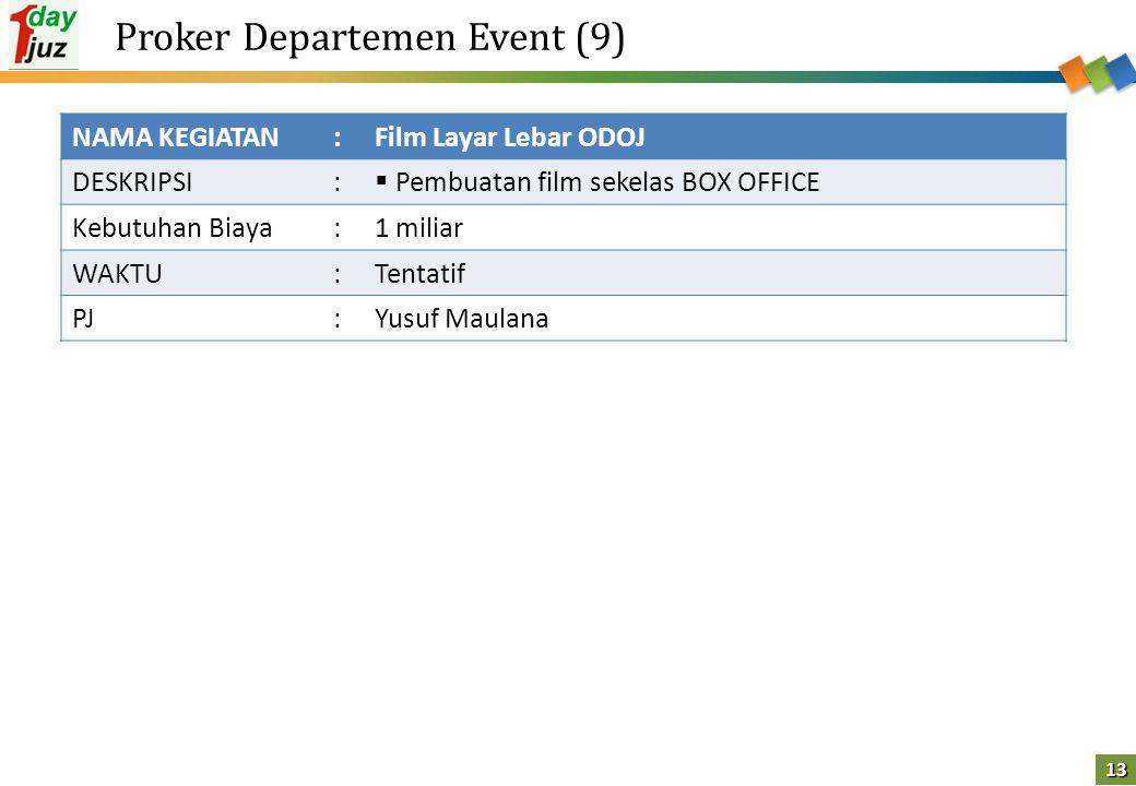 Proker Departemen Event (9)