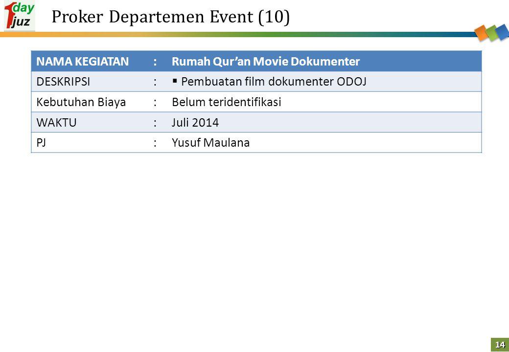 Proker Departemen Event (10)