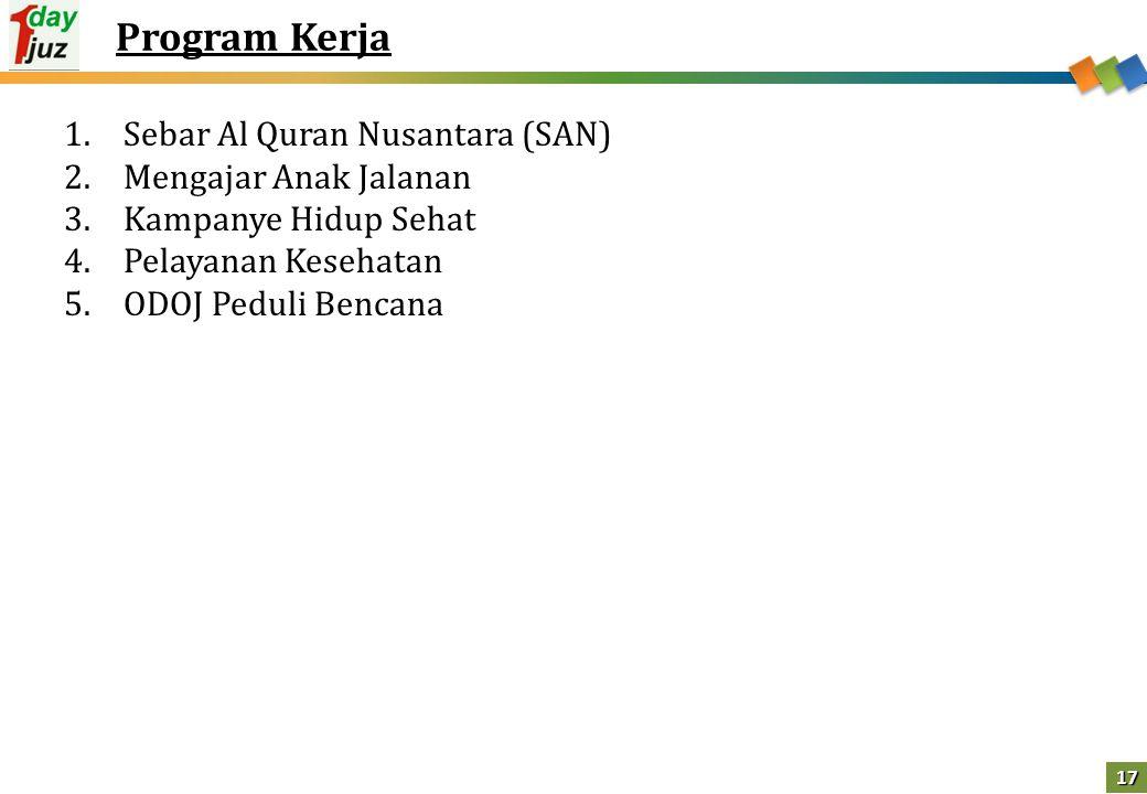 Program Kerja Sebar Al Quran Nusantara (SAN) Mengajar Anak Jalanan