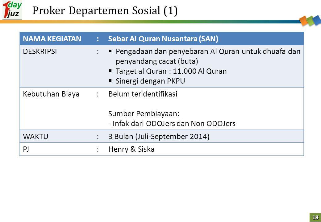 Proker Departemen Sosial (1)